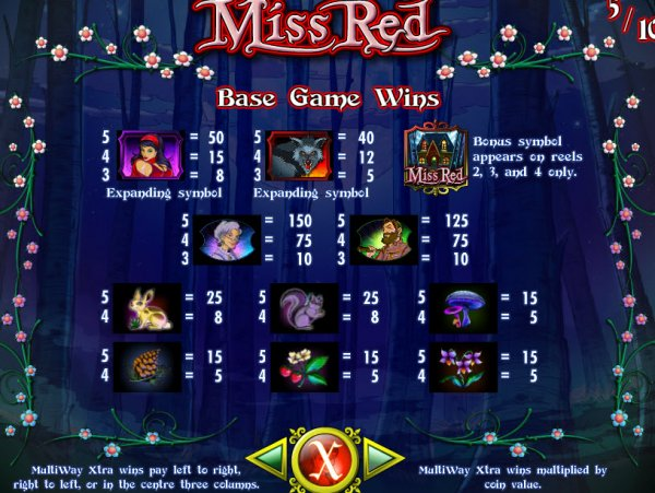 Miss Red Slot Pay Table
