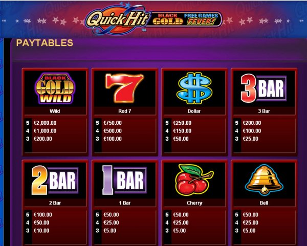 Quick Hit Platinum slots - gratis Triple Blazing 7s fra Bally