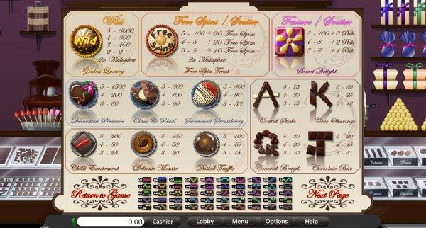 Le Chocolatier Slot Machine