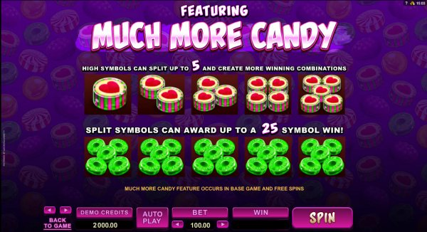 So Much Candy Slot Feature