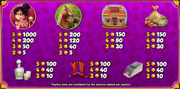 online casino gambling wild west spiele