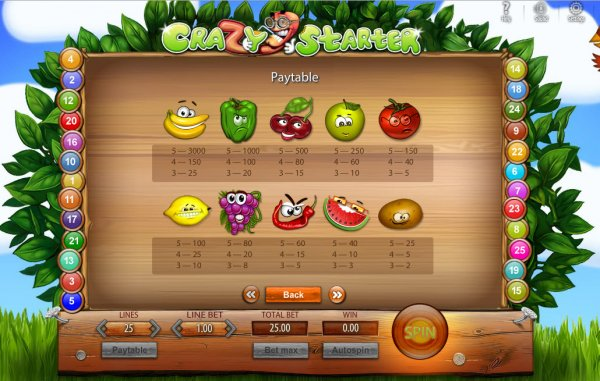 SoftSwiss Casinos Online - 25+ SoftSwiss Casino Slot Games FREE