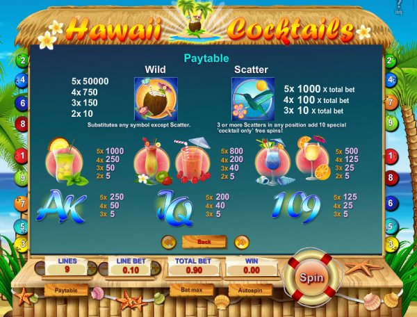 Hawaii Cocktails Slot - Play this Game for Free Online
