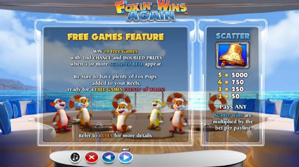 Foxin' Wins Again Casino Slot Game – Now Free to Play Online
