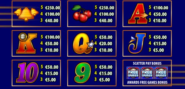 lucky nugget casino flash Slot Machine