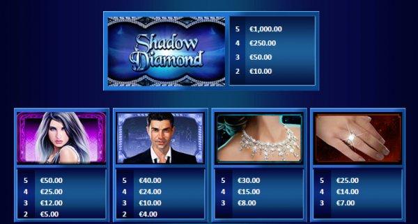 Shadow Diamond Slots
