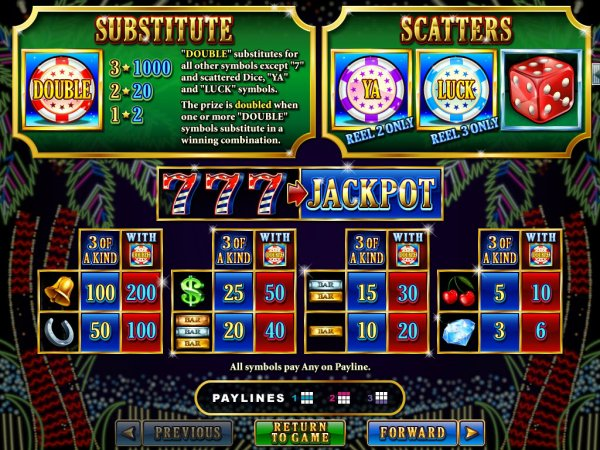 Double Ya Luck Slot Pay Table