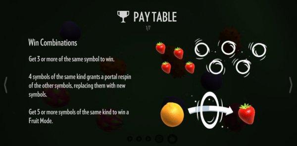 Fruit Warp Slot Win Combinations