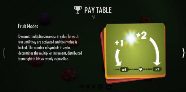 Fruit Warp Slot Fruit Modes II