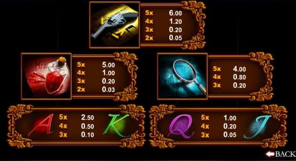 221B Baker Street Slot Game - Merkur - Rizk Online Casino