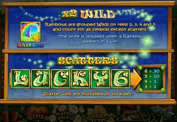 raging bull casino bonus codes no deposit