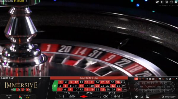 casino slots double down