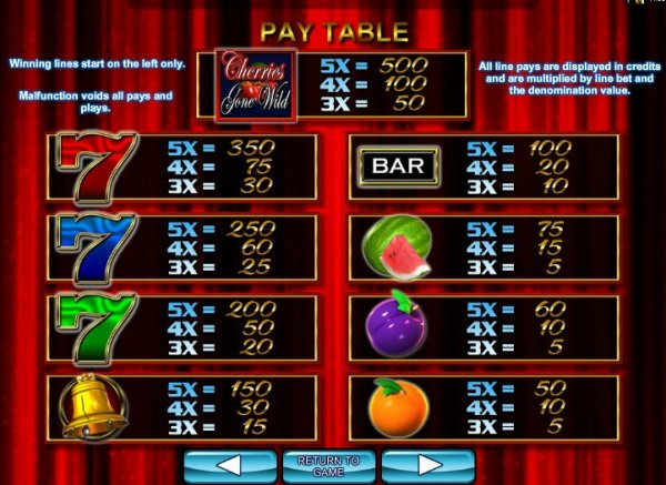 Play Roulette Online! €100 Bonus at Mr Green Now
