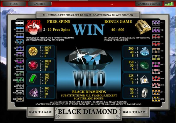 best paying online casino like a diamond