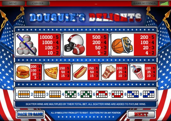 which online casino pays the best classic casino