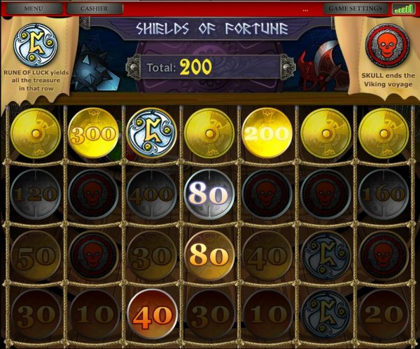 Vikings Plunder Slot - Try your Luck on this Casino Game
