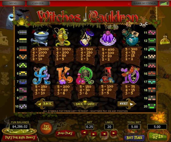 Witches Cauldron Slot Machine Online ᐈ Pragmatic Play™ Casino Slots
