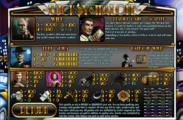 Bucksy Malone™ Slot Machine Game to Play Free in Saucifys Online Casinos