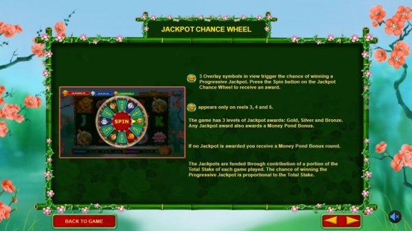 Real money safe casino games online usa