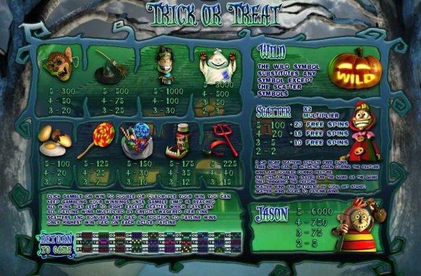 online casino trick gaming spiele