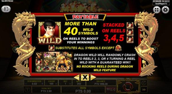 Reno casino karte