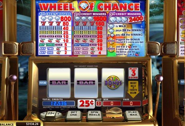 wheel of fortune slot machine online  online casinos