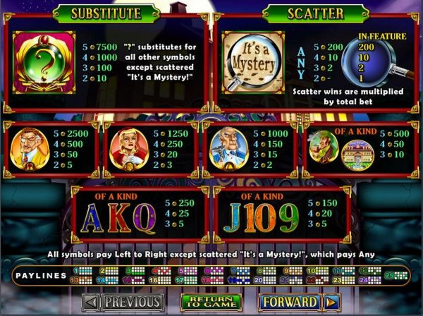 It's a Mystery™ Slot Machine Game to Play Free in Realtime Gamings Online Casinos