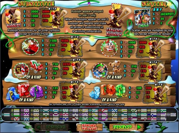 Return of the Rudolph™ Slot Machine Game to Play Free in Realtime Gamings Online Casinos