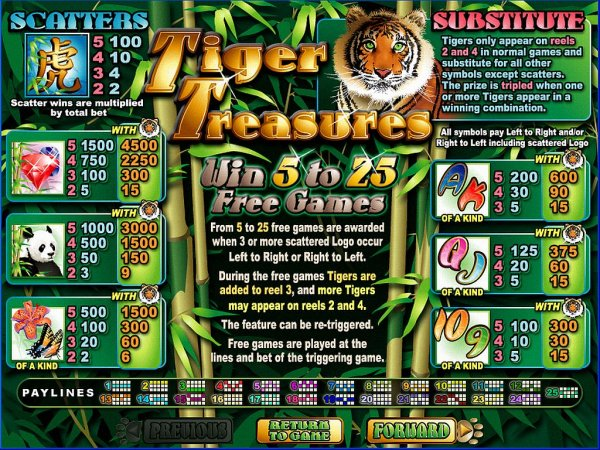 Tiger Treasures slot - spil Tiger Treasures gratis online