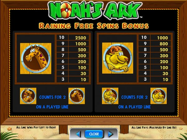 casino reviews online ark online