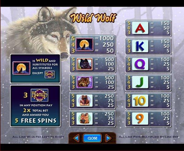 online casino game wolf spiele online