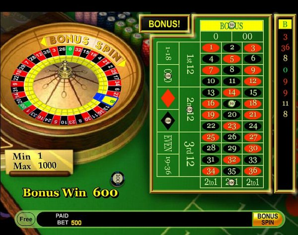 casino bonus online games twist slot
