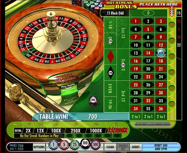 online casino roulette silzzing hot