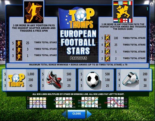 Play Top Trumps - World Football Stars online slots at Casino.com