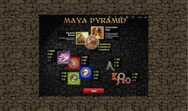 online gambling casino maya symbole
