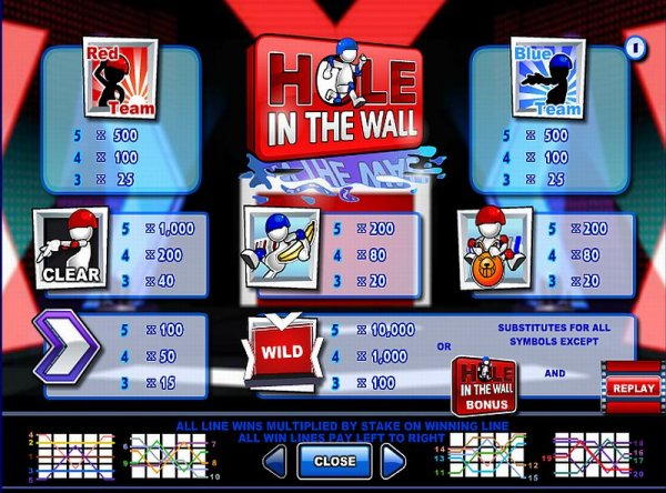 Hole In The Wall™ Slot Machine Game to Play Free in OpenBets Online Casinos