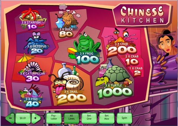 online casino sucht forum