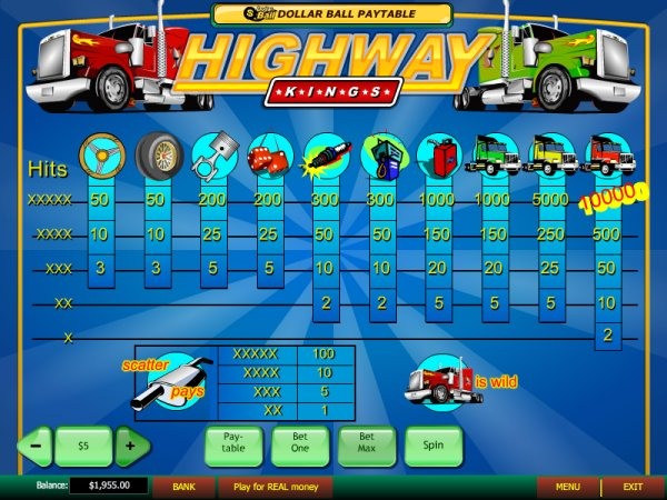 Highway King's Paytable