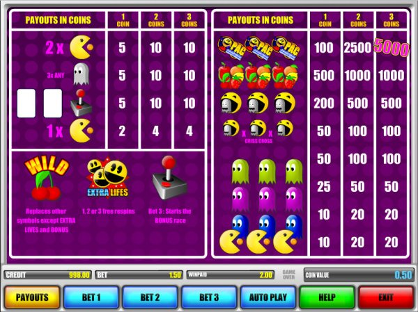 Alcatraz™ Slot Machine Game to Play Free in B3W Groups Online Casinos