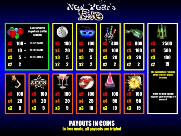 jackpot junction casino new years eve