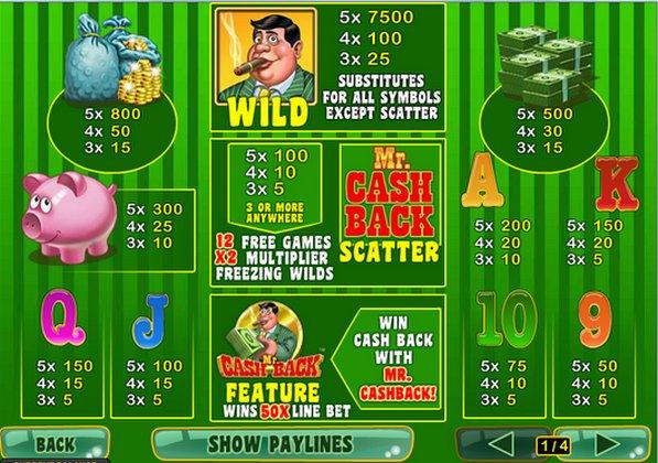 online game casino cashback scene