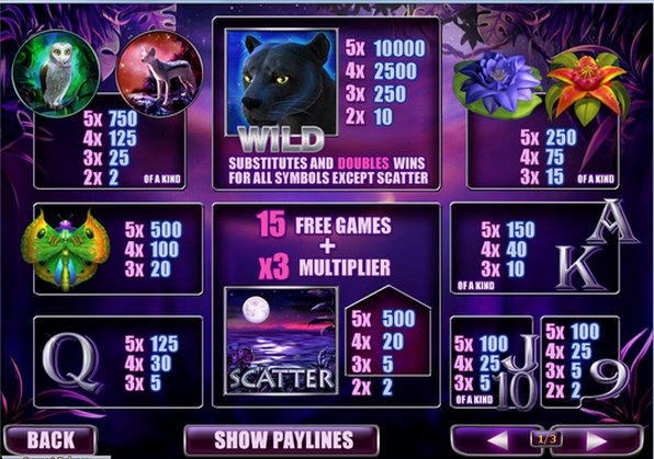 Panther Moon Paytable