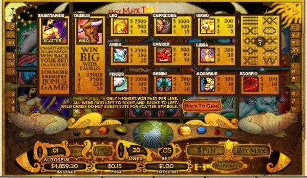 Daily casino horoscope : Casino vector graphics