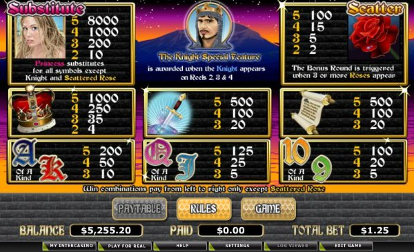 casino online list spiel quest