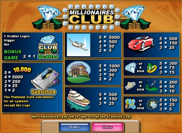 Millionaires Club II Slots – Play Progressive Games Online