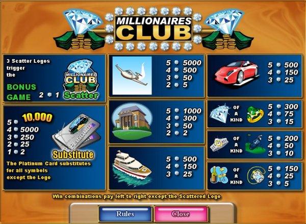 Millionaires Club II Slots – Play Progressive Games Online