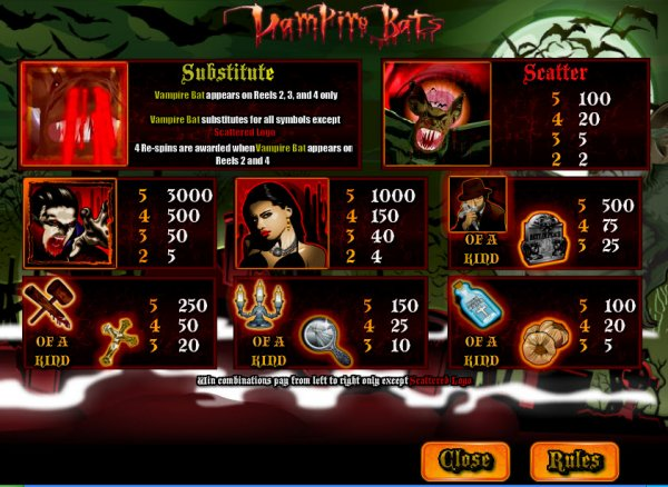 online casino websites dracula spiele