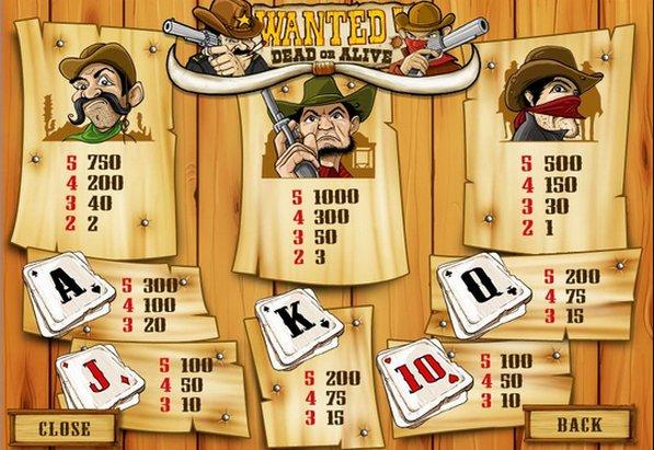Machines à Sous Wanted Dead or Alive | Casino.com