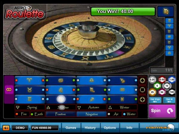 Online roulette always win