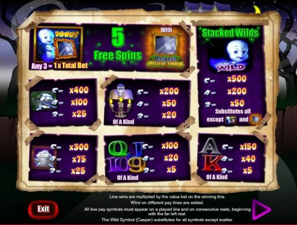 Caspers Mystery Mirror Slot Machine Online ᐈ Blueprint™ Casino Slots